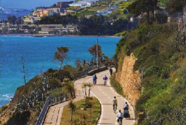 Cycling along the Mediterranean