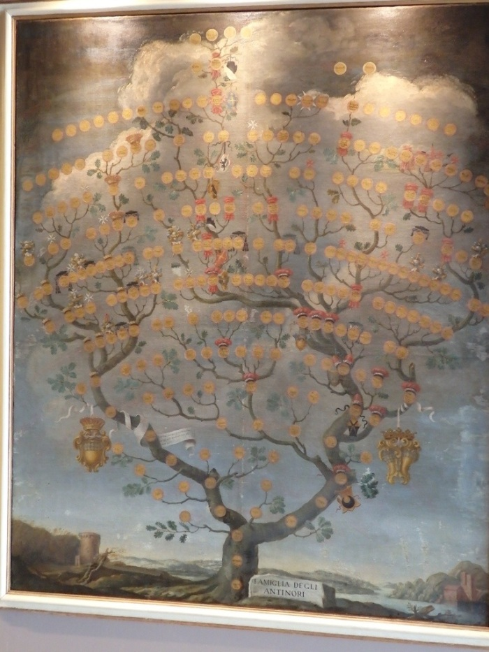 The Antinori family tree