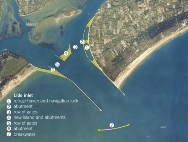 Venice Lido inlet MOSE Gate